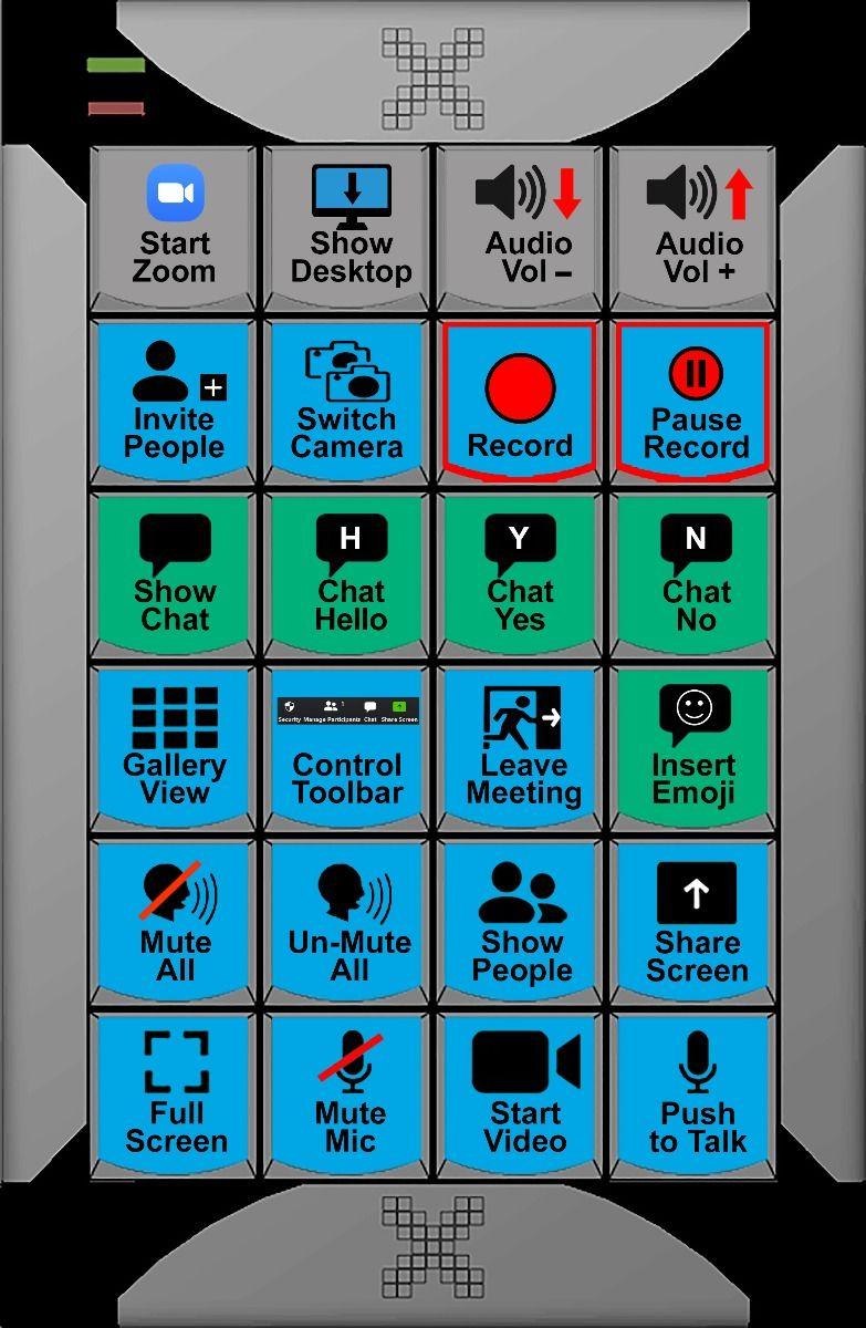 Zoom Mac Host